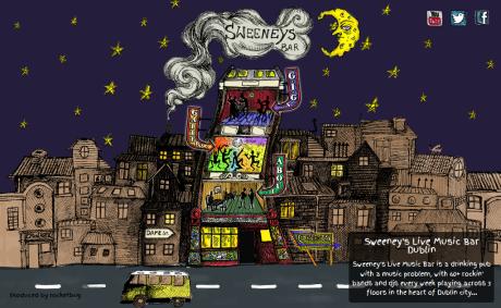 Screenshot of SweeneysDublin.ie home page